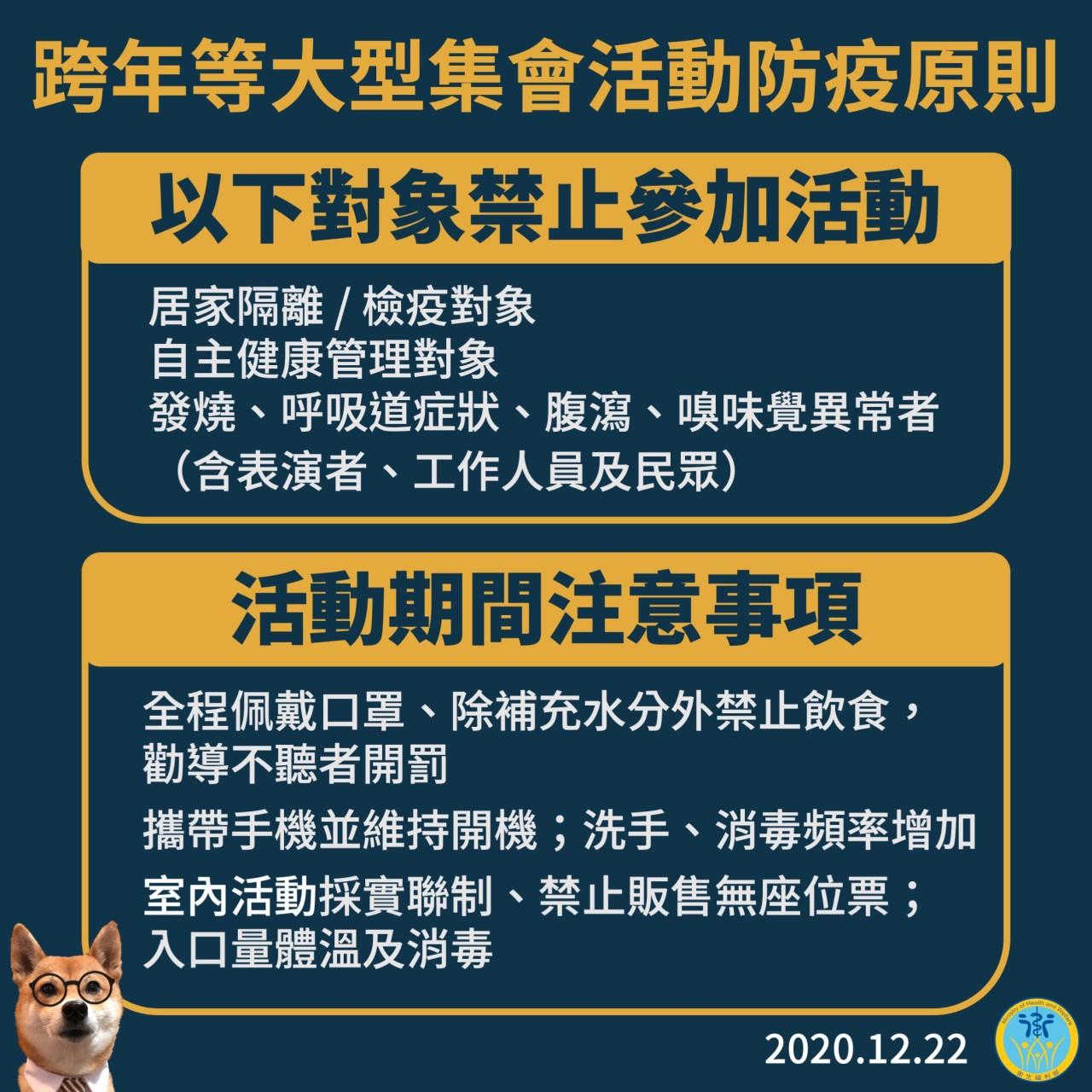 跨年等大型集會活動防疫原則